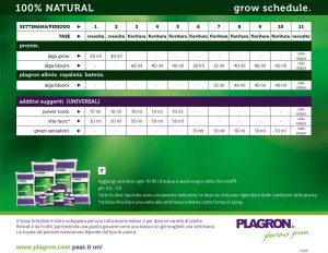 Plagron naturale